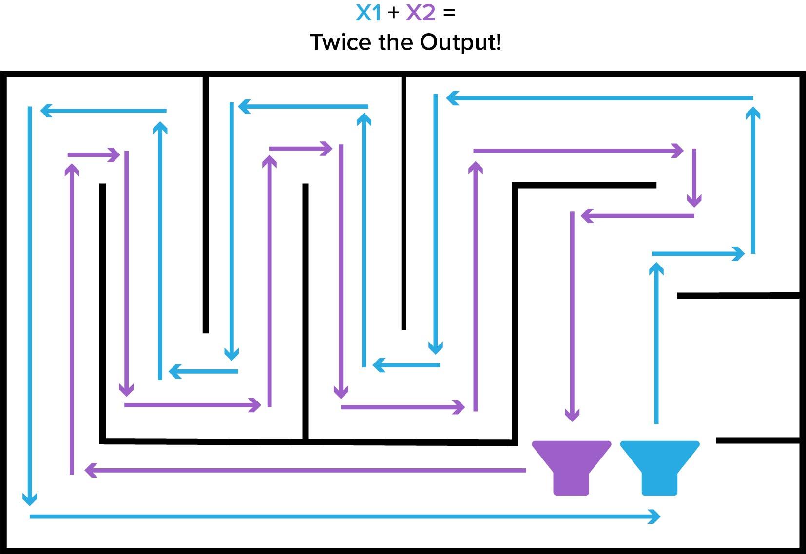 rtl diagram